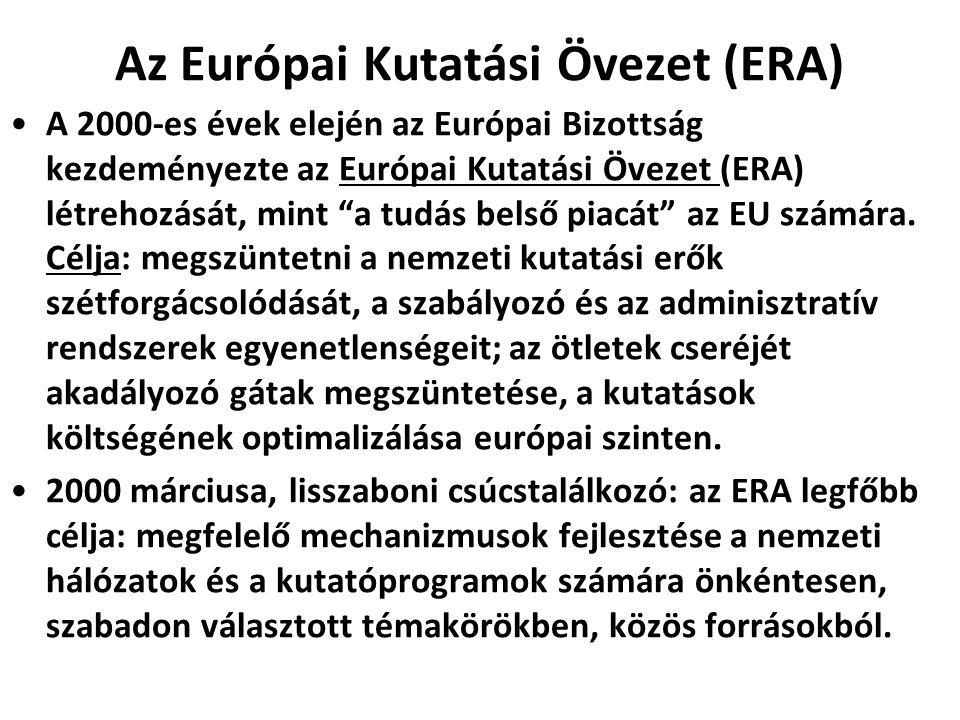 """Az Európai Kutatási Övezet (ERA) •A 2000-es évek elején az Európai Bizottság kezdeményezte az Európai Kutatási Övezet (ERA) létrehozását, mint """"a tudá"""