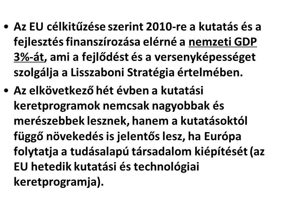 •Az EU célkitűzése szerint 2010-re a kutatás és a fejlesztés finanszírozása elérné a nemzeti GDP 3%-át, ami a fejlődést és a versenyképességet szolgál