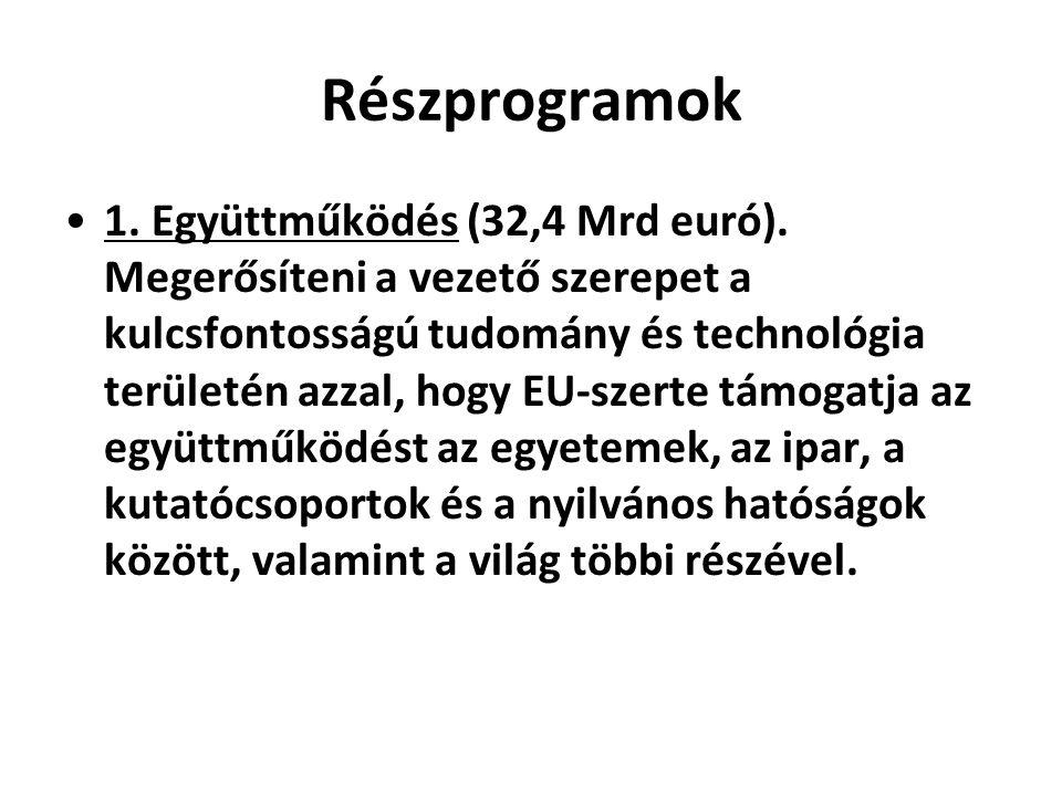 Részprogramok •1. Együttműködés (32,4 Mrd euró). Megerősíteni a vezető szerepet a kulcsfontosságú tudomány és technológia területén azzal, hogy EU-sze