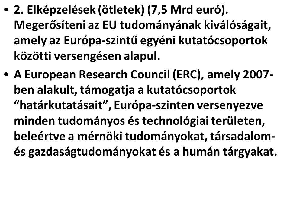 •2. Elképzelések (ötletek) (7,5 Mrd euró). Megerősíteni az EU tudományának kiválóságait, amely az Európa-szintű egyéni kutatócsoportok közötti verseng