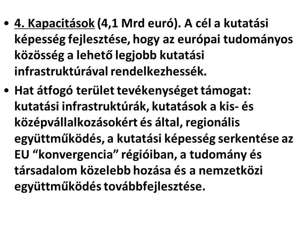 •4. Kapacitások (4,1 Mrd euró). A cél a kutatási képesség fejlesztése, hogy az európai tudományos közösség a lehető legjobb kutatási infrastruktúrával