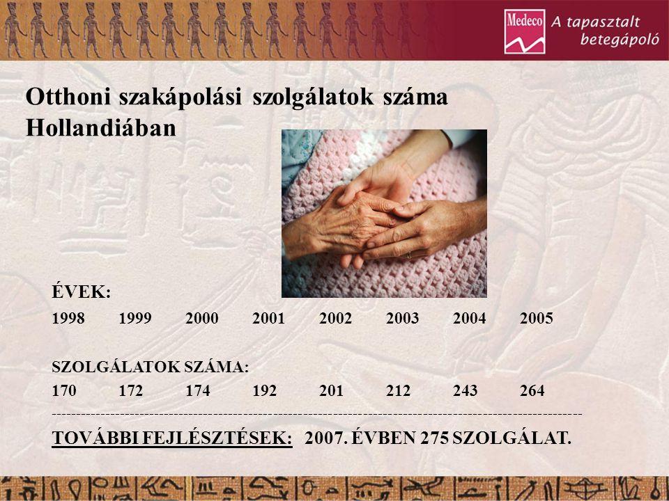 Otthoni szakápolási szolgálatok száma Hollandiában ÉVEK: 1998 1999 2000 2001 2002 2003 2004 2005 SZOLGÁLATOK SZÁMA: 170 172 174 192 201 212 243 264 --