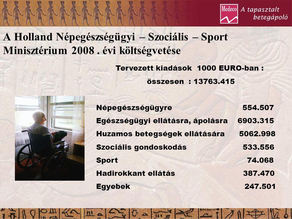 A Holland Népegészségügyi – Szociális – Sport Minisztérium 2008. évi költségvetése Tervezett kiadások 1000 EURO-ban : összesen : 13763.415 Népegészség