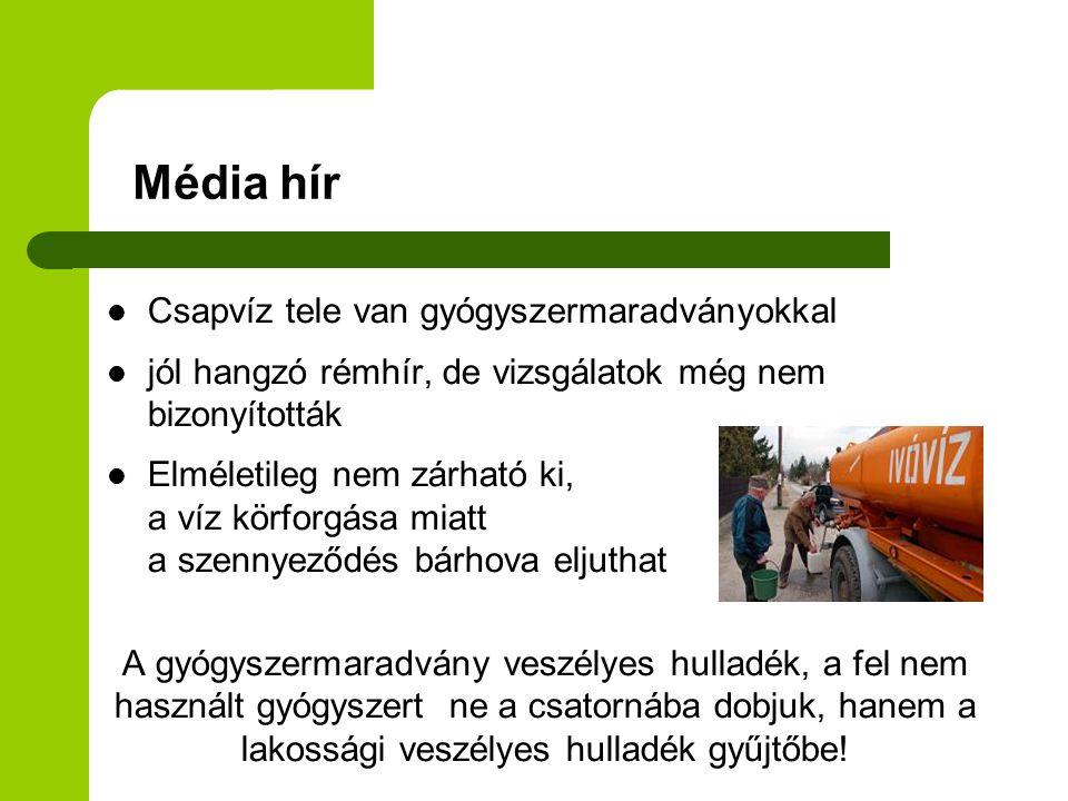 Média hír  Csapvíz tele van gyógyszermaradványokkal  jól hangzó rémhír, de vizsgálatok még nem bizonyították  Elméletileg nem zárható ki, a víz kör