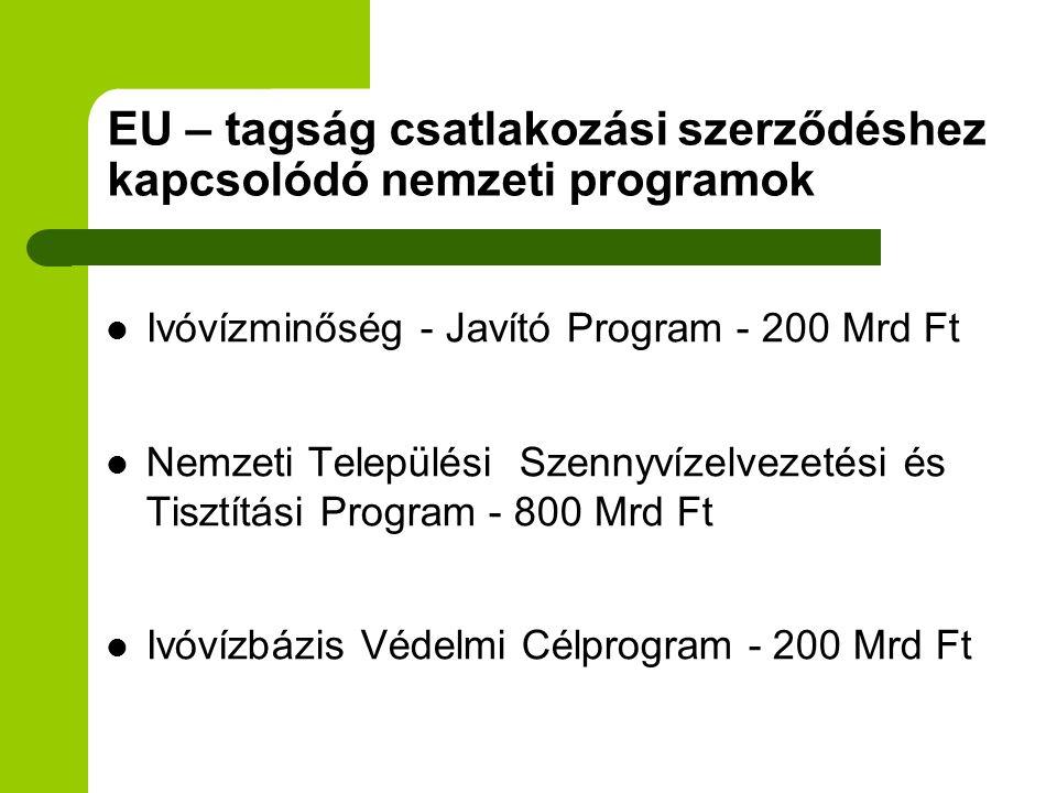 EU – tagság csatlakozási szerződéshez kapcsolódó nemzeti programok  Ivóvízminőség - Javító Program - 200 Mrd Ft  Nemzeti Települési Szennyvízelvezet