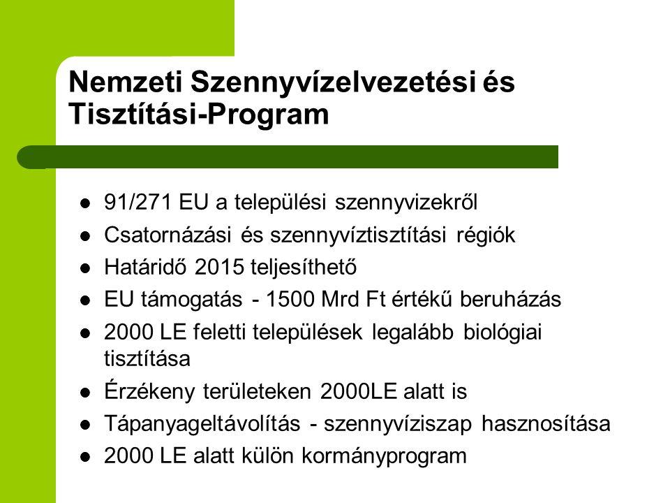 Nemzeti Szennyvízelvezetési és Tisztítási-Program  91/271 EU a települési szennyvizekről  Csatornázási és szennyvíztisztítási régiók  Határidő 2015