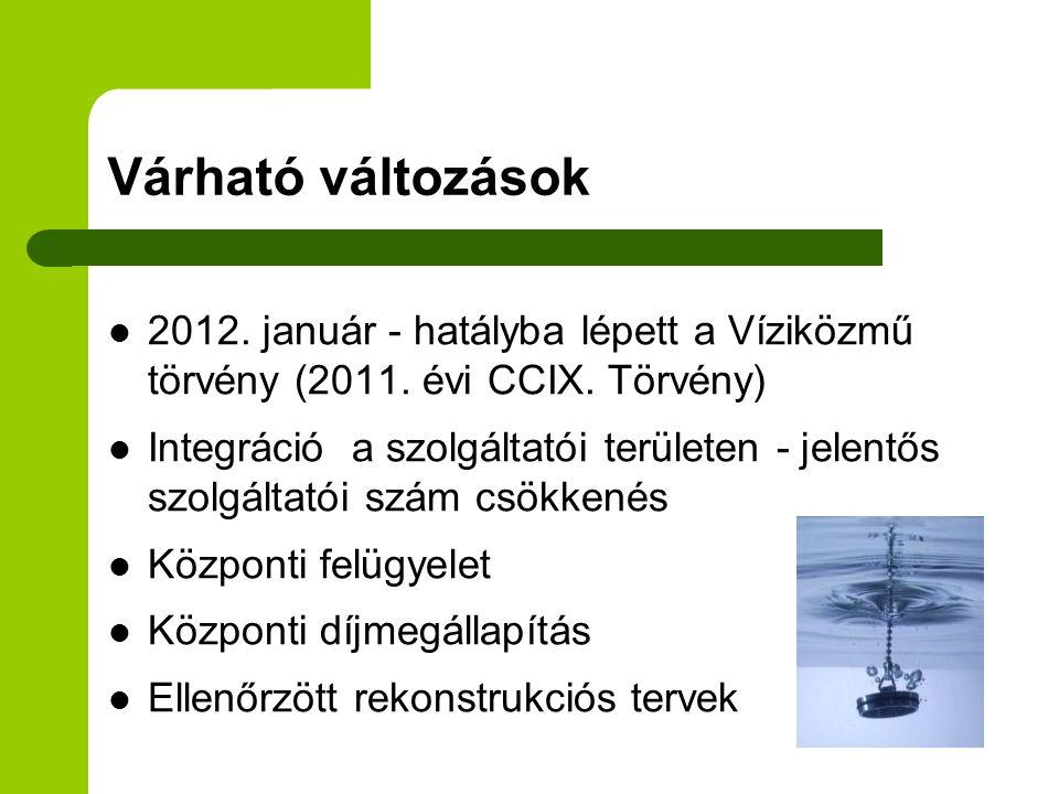 Várható változások  2012. január - hatályba lépett a Víziközmű törvény (2011. évi CCIX. Törvény)  Integráció a szolgáltatói területen - jelentős szo