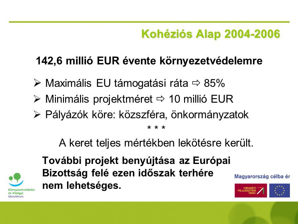 ISPA eredmények számokban - szennyvízkezelés, csatornázás - 2000  Győr város szennyvíztisztító telepének fejlesztése  Szeged város szennyvíztisztító