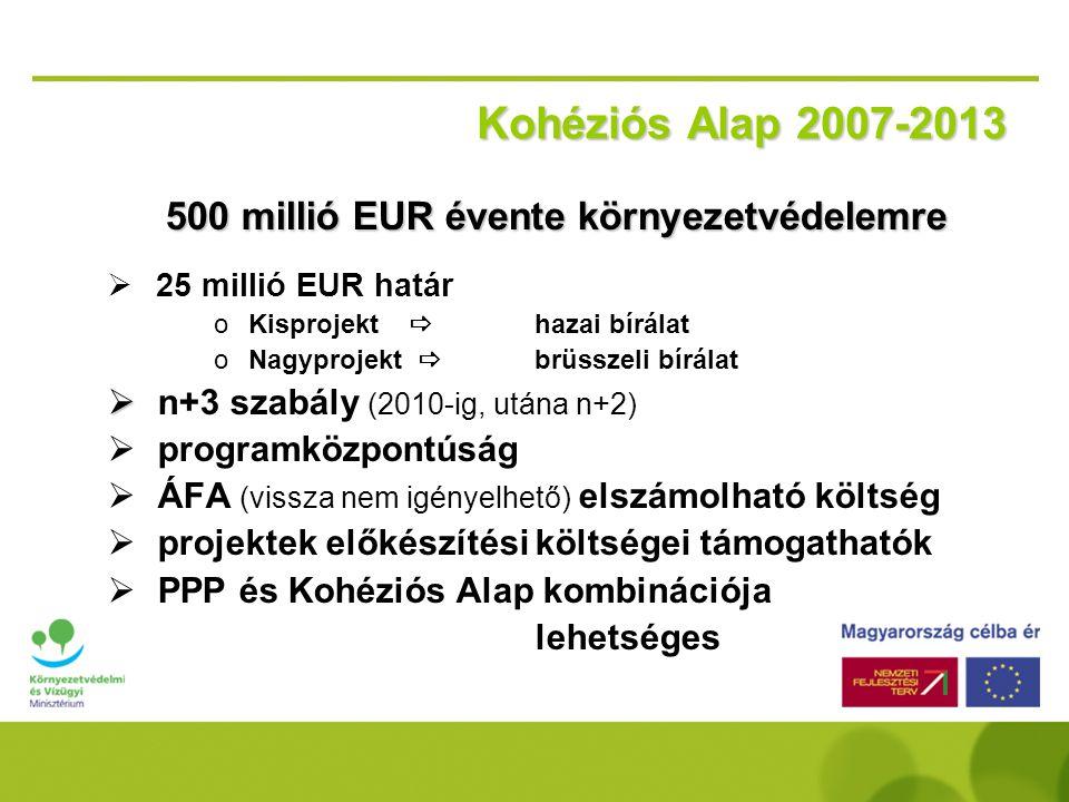 Projektek jelenlegi állása - szennyvíz, ivóvíz - 2000-es projektek Győr, Szeged szennyvíz  kivitelezés és befejezés (befejezés: Győr - 2006. december