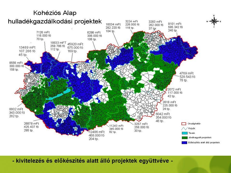 """Kohéziós Alap projektek – 2007-2008 - hulladékgazdálkodás - 2000-2004 ISPA projektek """"kiegészítése"""":  rekultivációra vonatkozó jogszabályok megváltoz"""