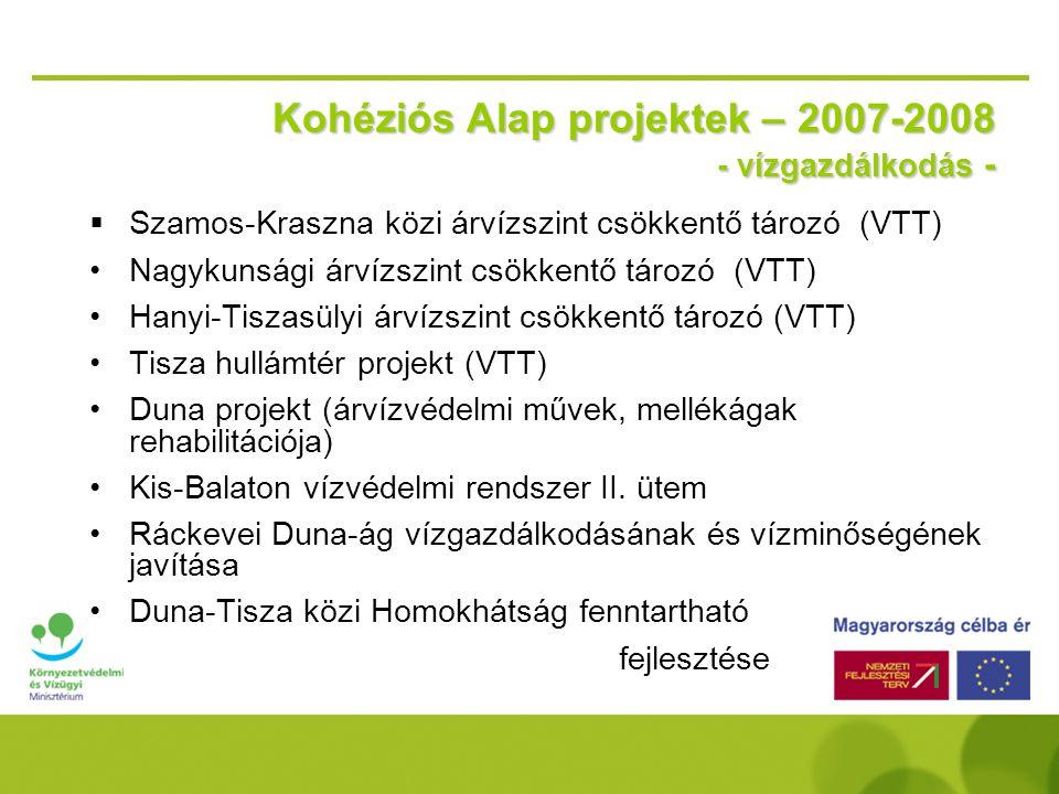 - kivitelezés és előkészítés alatt álló projektek együttvéve -