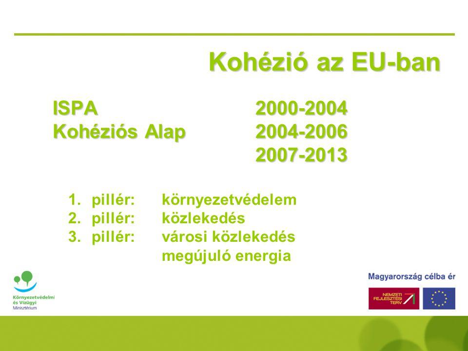 Kohézió az EU-ban ISPA 2000-2004 Kohéziós Alap2004-2006 2007-2013 1.pillér:környezetvédelem 2.pillér:közlekedés 3.pillér:városi közlekedés megújuló energia