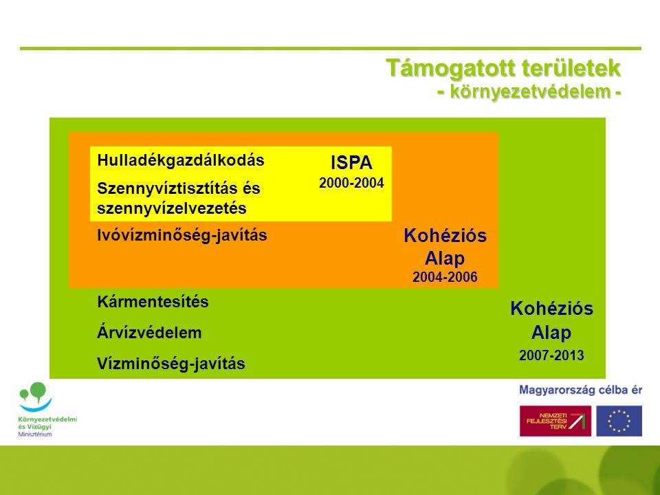Támogatott területek - környezetvédelem - Hulladékgazdálkodás ISPA 2000-2004 Kohéziós Alap 2004-2006 Kohéziós Alap 2007-2013 Szennyvíztisztítás és szennyvízelvezetés Ivóvízminőség-javítás Kármentesítés Árvízvédelem Vízminőség-javítás