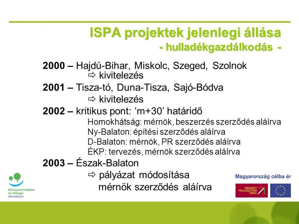 ISPA projektek jelenlegi állása - hulladékgazdálkodás - 2000 – Hajdú-Bihar, Miskolc, Szeged, Szolnok  kivitelezés 2001 – Tisza-tó, Duna-Tisza, Sajó-Bódva  kivitelezés 2002 – kritikus pont: 'm+30' határidő Homokhátság: mérnök, beszerzés szerződés aláírva Ny-Balaton: építési szerződés aláírva D-Balaton: mérnök, PR szerződés aláírva ÉKP: tervezés, mérnök szerződés aláírva 2003 – Észak-Balaton  pályázat módosítása mérnök szerződés aláírva