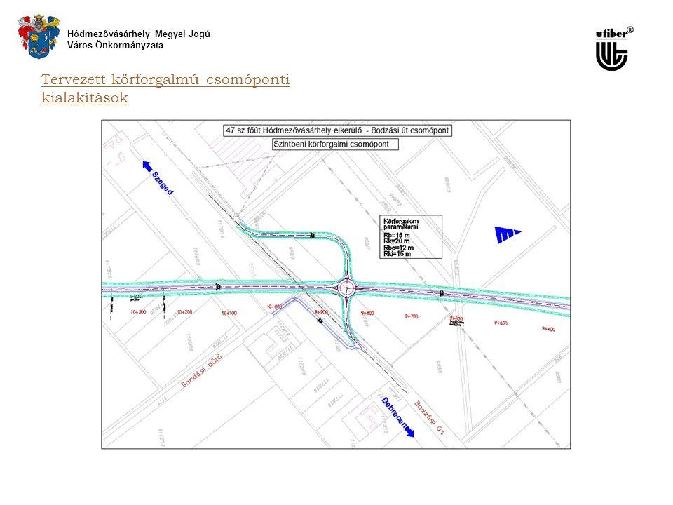 Tervezett körforgalmú csomóponti kialakítások Hódmezővásárhely Megyei Jogú Város Önkormányzata