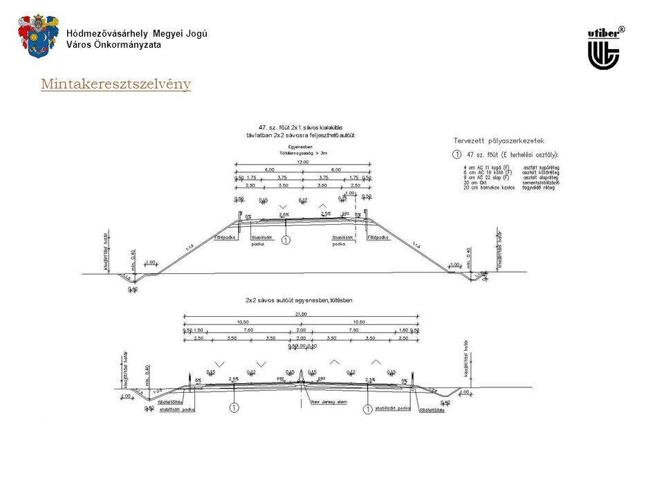 Áttekintő térkép a vizsgált változatok nyomvonalával 'A', 'B', 'C' nyomvonal változat Hódmezővásárhely Megyei Jogú Város Önkormányzata