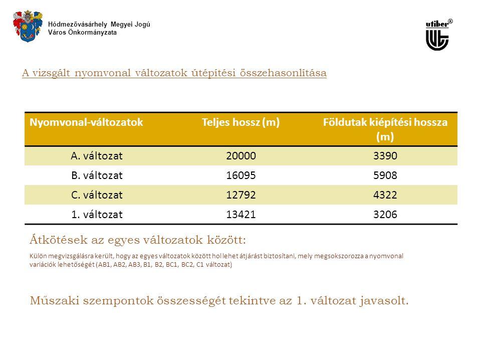A vizsgált nyomvonal változatok útépítési összehasonlítása Nyomvonal-változatokTeljes hossz (m)Földutak kiépítési hossza (m) A. változat20000 3390 B.