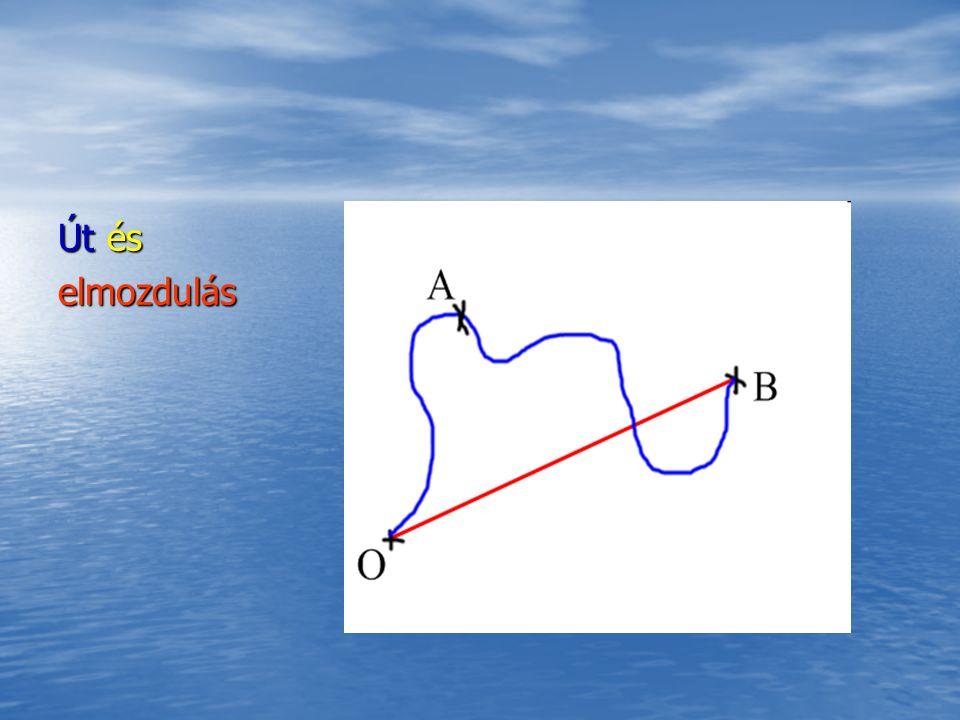 A sebesség - Annak a testnek nagyobb a sebessége, amely: - ua.
