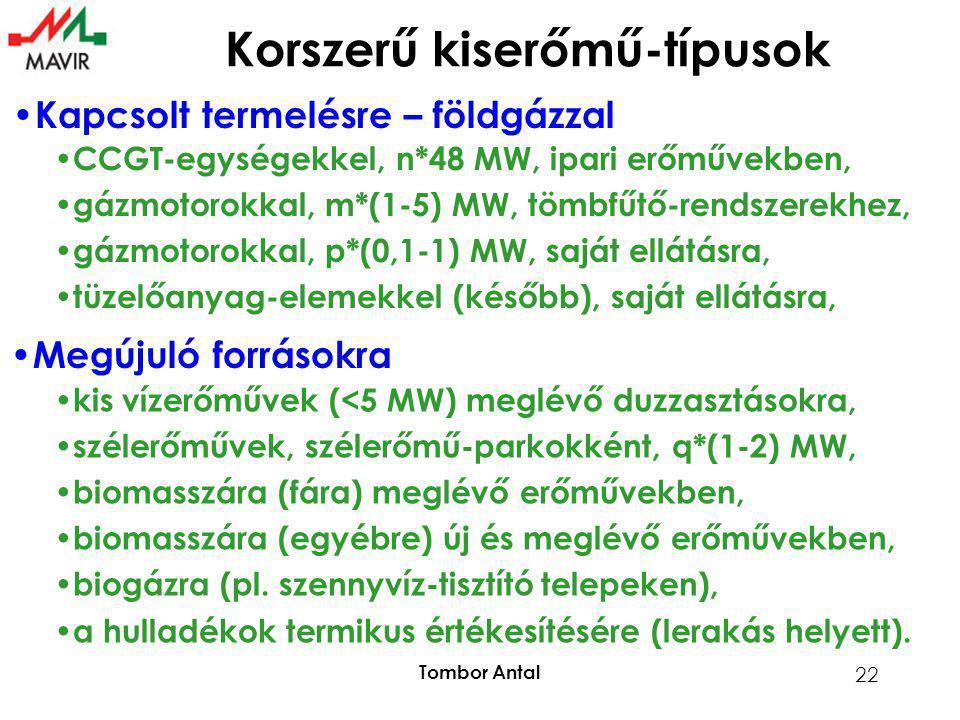 Tombor Antal 22 Korszerű kiserőmű-típusok • Kapcsolt termelésre – földgázzal • CCGT-egységekkel, n*48 MW, ipari erőművekben, • gázmotorokkal, m*(1-5) MW, tömbfűtő-rendszerekhez, • gázmotorokkal, p*(0,1-1) MW, saját ellátásra, • tüzelőanyag-elemekkel (később), saját ellátásra, • Megújuló forrásokra • kis vízerőművek (<5 MW) meglévő duzzasztásokra, • szélerőművek, szélerőmű-parkokként, q*(1-2) MW, • biomasszára (fára) meglévő erőművekben, • biomasszára (egyébre) új és meglévő erőművekben, • biogázra (pl.