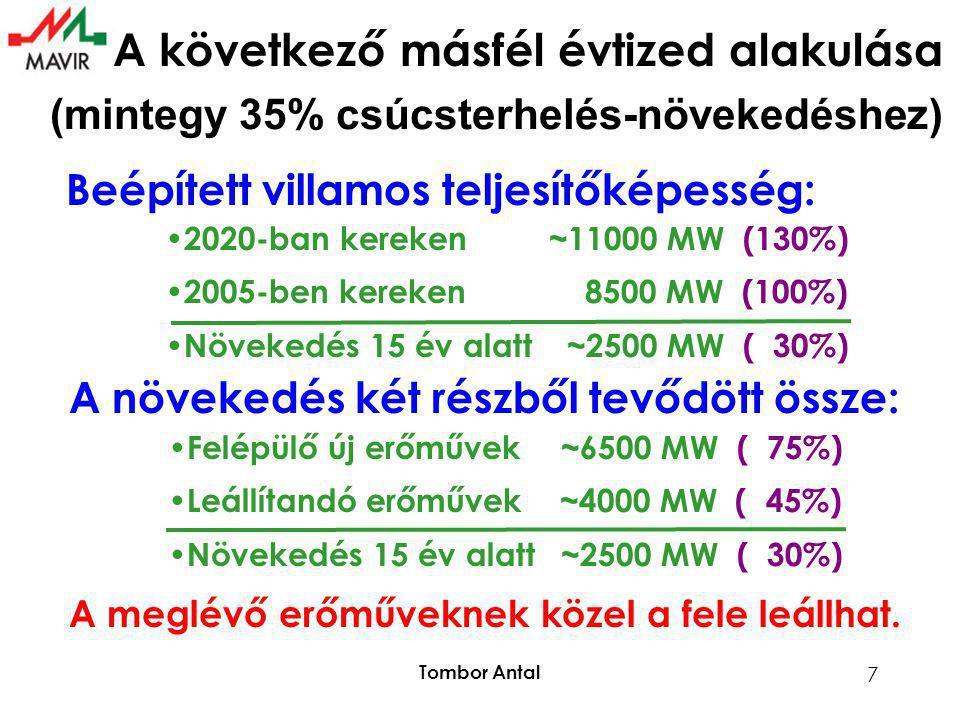 Tombor Antal 7 A következő másfél évtized alakulása Beépített villamos teljesítőképesség: • 2020-ban kereken~11000 MW (130%) • 2005-ben kereken 8500 MW (100%) • Növekedés 15 év alatt ~2500 MW ( 30%) A növekedés két részből tevődött össze: • Felépülő új erőművek ~6500 MW ( 75%) • Leállítandó erőművek ~4000 MW ( 45%) • Növekedés 15 év alatt ~2500 MW ( 30%) A meglévő erőműveknek közel a fele leállhat.