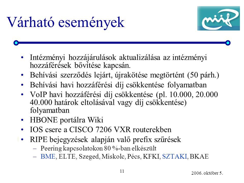 11 2006. október 5. Várható események •Intézményi hozzájárulások aktualizálása az intézményi hozzáférések bővítése kapcsán. •Behívási szerződés lejárt