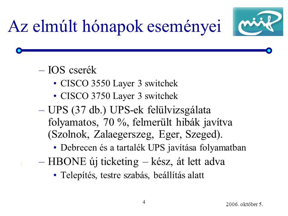 4 2006. október 5. Az elmúlt hónapok eseményei –IOS cserék •CISCO 3550 Layer 3 switchek •CISCO 3750 Layer 3 switchek –UPS (37 db.) UPS-ek felülvizsgál