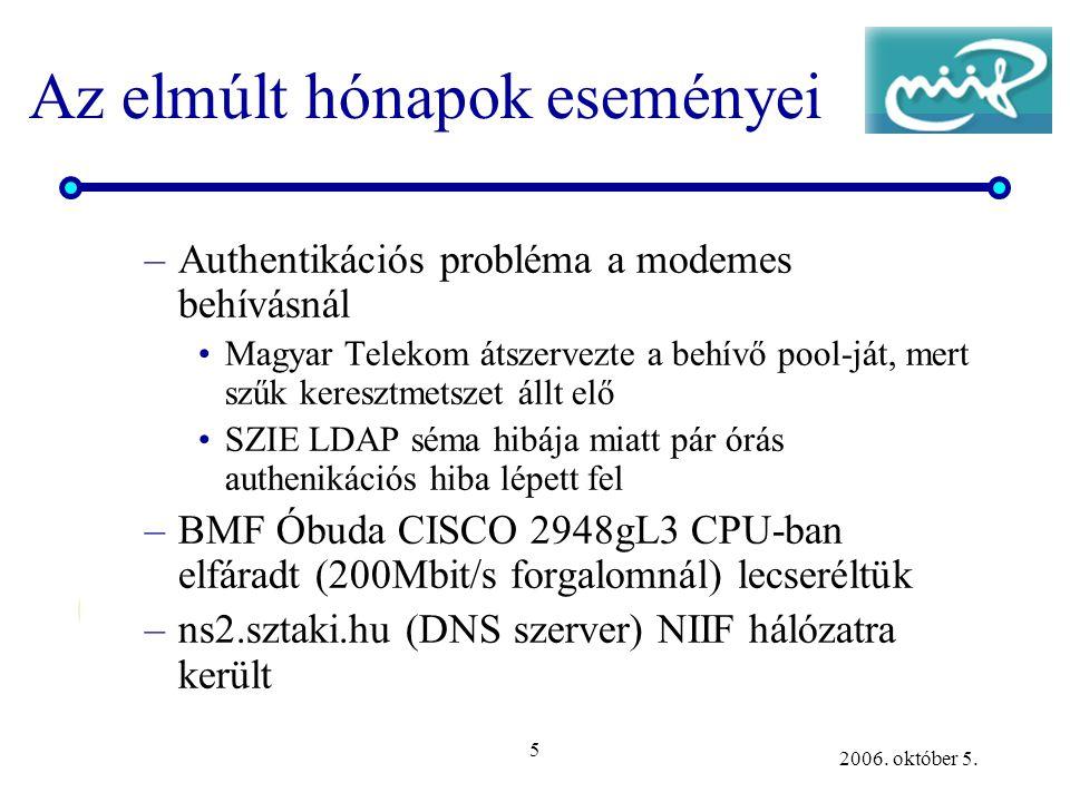 5 2006. október 5. Az elmúlt hónapok eseményei –Authentikációs probléma a modemes behívásnál •Magyar Telekom átszervezte a behívő pool-ját, mert szűk
