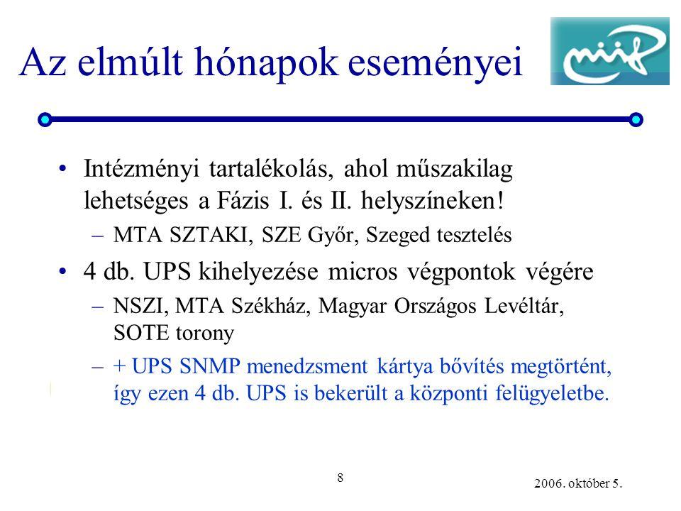 8 2006. október 5. Az elmúlt hónapok eseményei •Intézményi tartalékolás, ahol műszakilag lehetséges a Fázis I. és II. helyszíneken! –MTA SZTAKI, SZE G