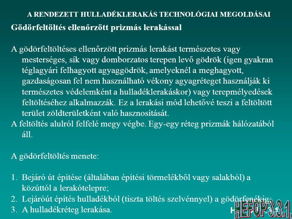 HEFOP 3.3.1. A RENDEZETT HULLADÉKLERAKÁS TECHNOLÓGIAI MEGOLDÁSAI Gödörfeltöltés ellenőrzött prizmás lerakással A gödörfeltöltéses ellenőrzött prizmás