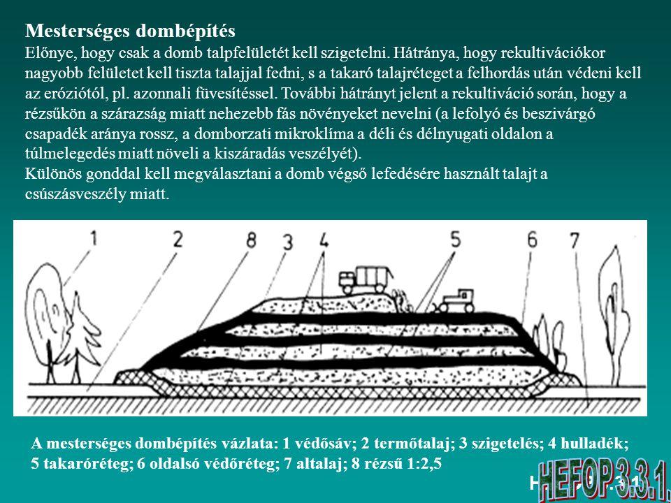 HEFOP 3.3.1. Mesterséges dombépítés Előnye, hogy csak a domb talpfelületét kell szigetelni. Hátránya, hogy rekultivációkor nagyobb felületet kell tisz