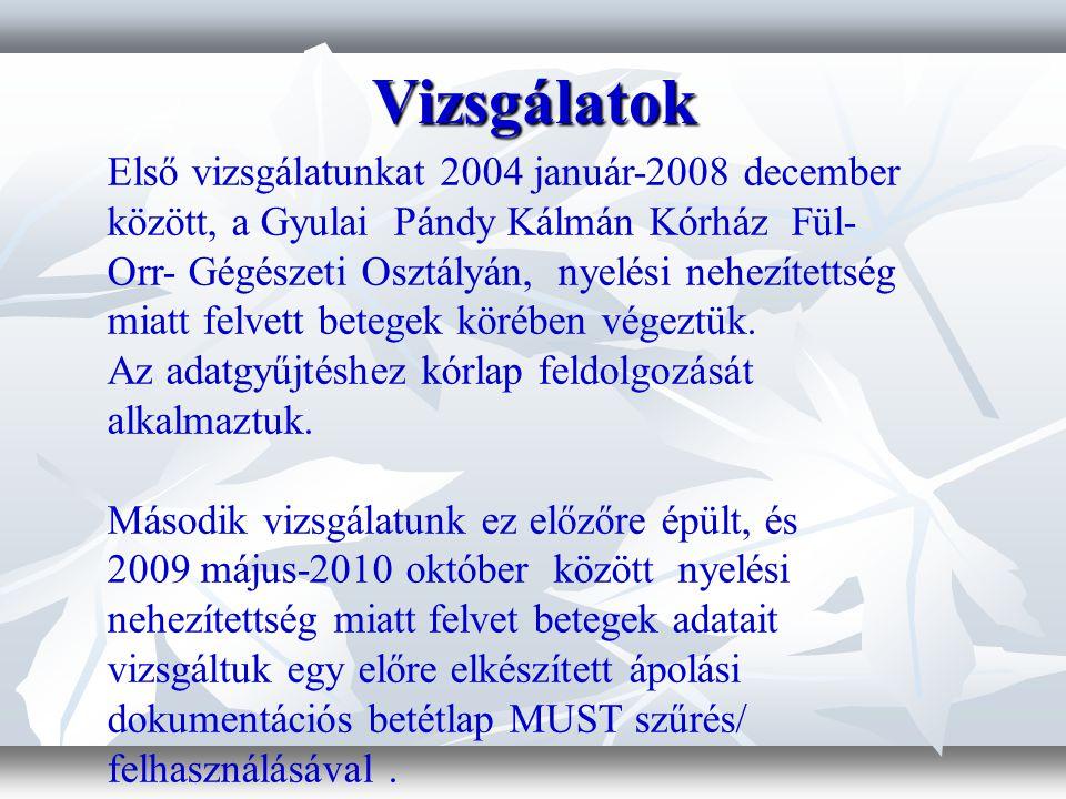 Vizsgálatok Első vizsgálatunkat 2004 január-2008 december között, a Gyulai Pándy Kálmán Kórház Fül- Orr- Gégészeti Osztályán, nyelési nehezítettség miatt felvett betegek körében végeztük.