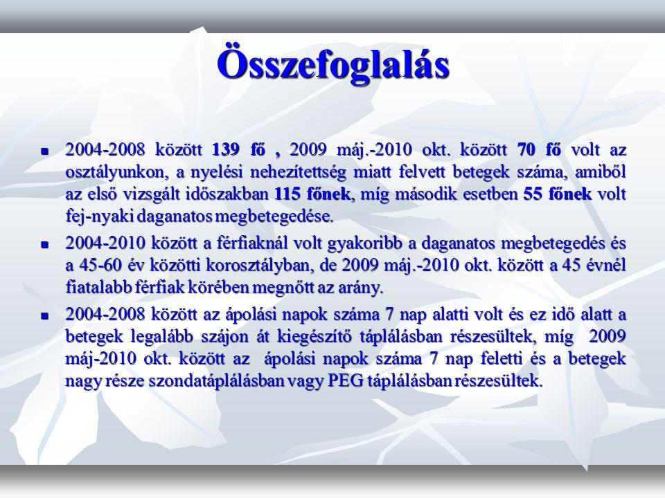 Összefoglalás  2004-2008 között 139 fő, 2009 máj.-2010 okt.