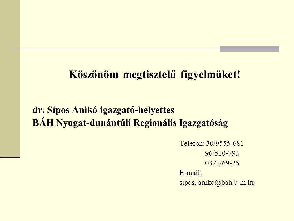 Köszönöm megtisztelő figyelmüket! dr. Sipos Anikó igazgató-helyettes BÁH Nyugat-dunántúli Regionális Igazgatóság Telefon: 30/9555-681 96/510-793 0321/