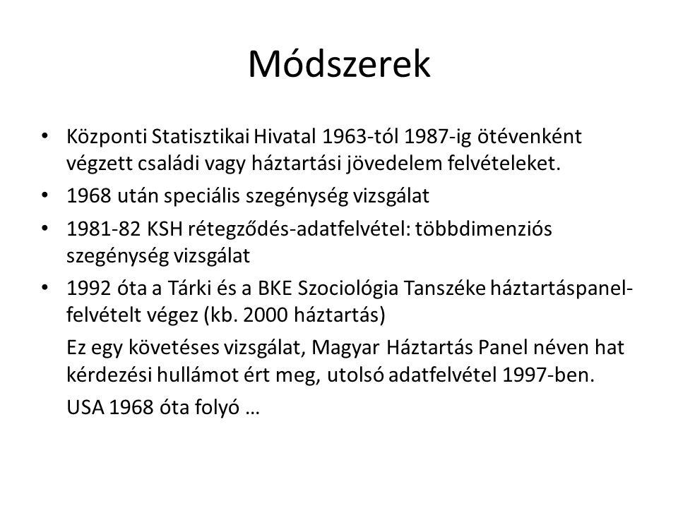 Módszerek • Központi Statisztikai Hivatal 1963-tól 1987-ig ötévenként végzett családi vagy háztartási jövedelem felvételeket. • 1968 után speciális sz