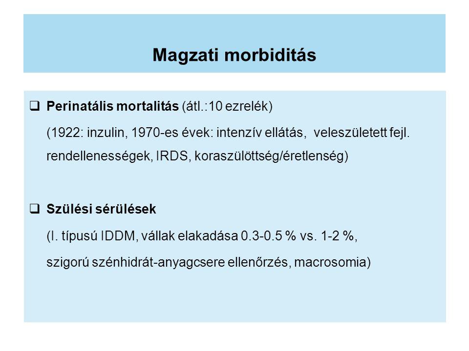 Magzati morbiditás  Perinatális mortalitás (átl.:10 ezrelék) (1922: inzulin, 1970-es évek: intenzív ellátás, veleszületett fejl. rendellenességek, IR