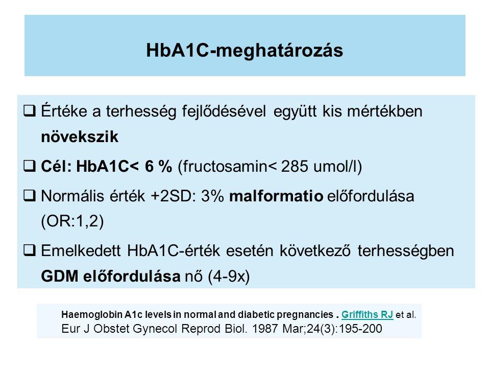 HbA1C-meghatározás  Értéke a terhesség fejlődésével együtt kis mértékben növekszik  Cél: HbA1C< 6 % (fructosamin< 285 umol/l)  Normális érték +2SD: 3% malformatio előfordulása (OR:1,2)  Emelkedett HbA1C-érték esetén következő terhességben GDM előfordulása nő (4-9x) Haemoglobin A1c levels in normal and diabetic pregnancies.