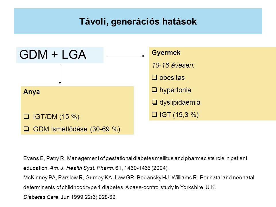 Távoli, generációs hatások GDM + LGA Gyermek 10-16 évesen:  obesitas  hypertonia  dyslipidaemia  IGT (19,3 %) Anya  IGT/DM (15 %)  GDM ismétlődése (30-69 %) Evans E, Patry R.