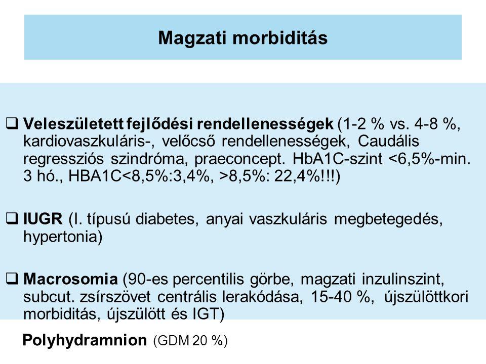 Magzati morbiditás  Veleszületett fejlődési rendellenességek (1-2 % vs. 4-8 %, kardiovaszkuláris-, velőcső rendellenességek, Caudális regressziós szi