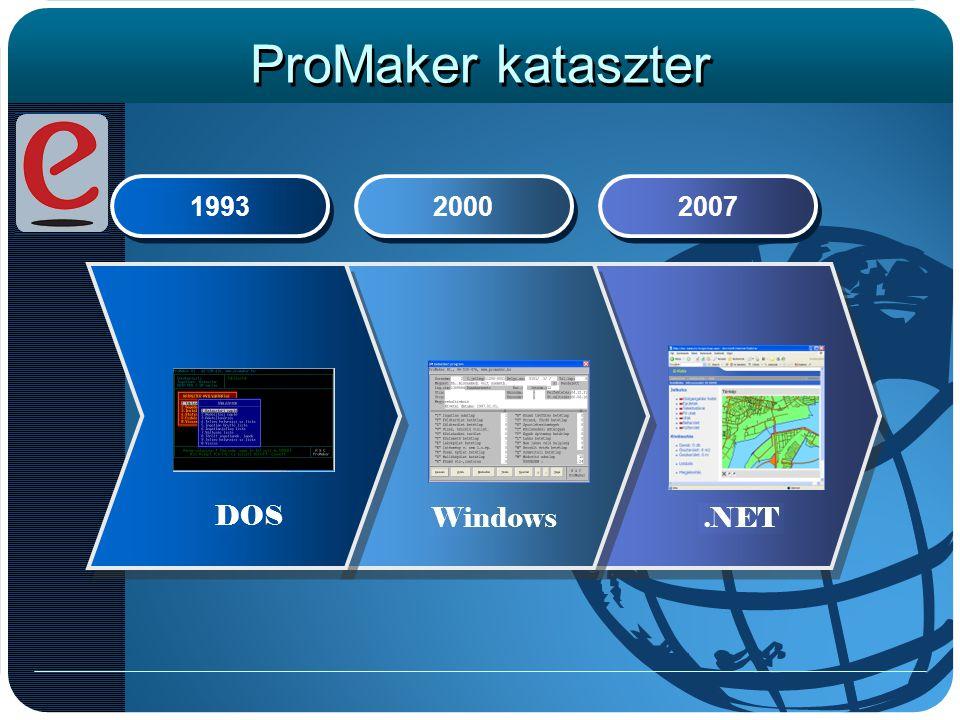 ProMaker kataszter 1993 2000 2007