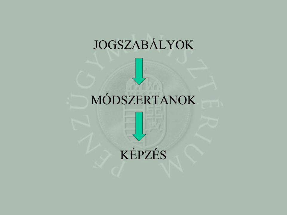 A Pénzügyminisztérium szerepe •Központi harmonizáció, koordináció, szabályozás, fejlesztés •Módszertani útmutatók, segédletek •Előadások •Módszertani