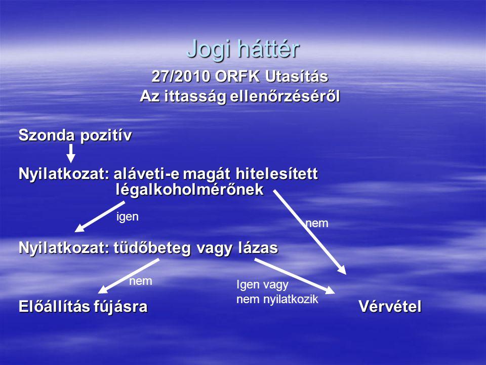 27/2010 ORFK Utasítás Az ittasság ellenőrzéséről Szonda pozitív Nyilatkozat: aláveti-e magát hitelesített légalkoholmérőnek Nyilatkozat: tüdőbeteg vag