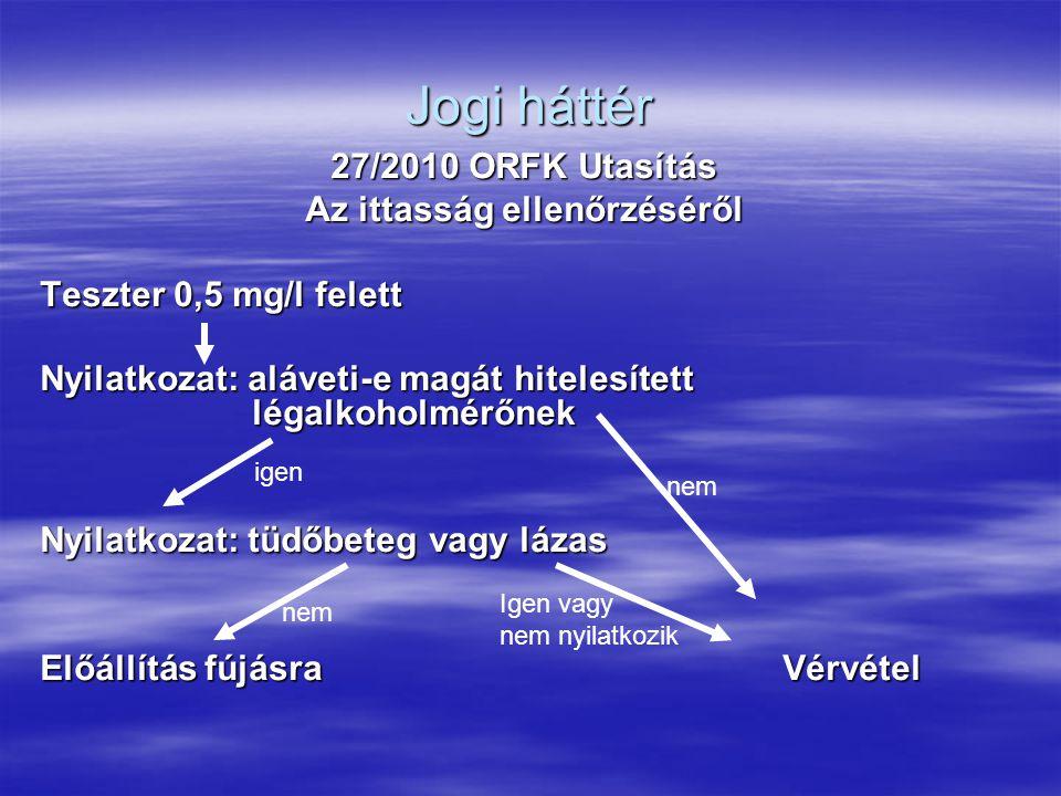 Jogi háttér 27/2010 ORFK Utasítás Az ittasság ellenőrzéséről Teszter 0,5 mg/l felett Nyilatkozat: aláveti-e magát hitelesített légalkoholmérőnek Nyila