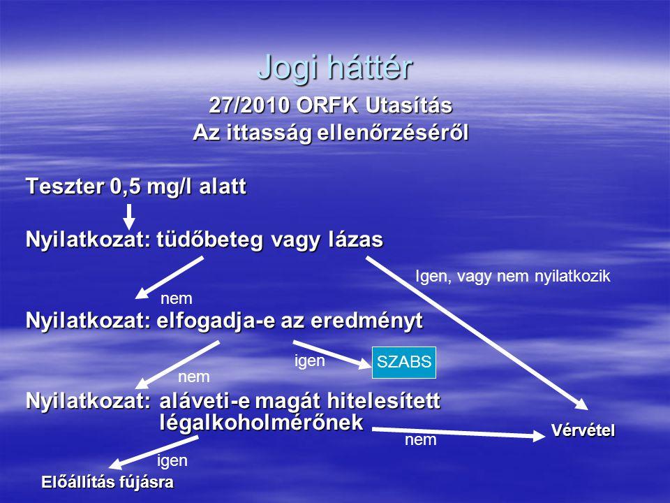 Jogi háttér 27/2010 ORFK Utasítás Az ittasság ellenőrzéséről Teszter 0,5 mg/l alatt Nyilatkozat: tüdőbeteg vagy lázas Nyilatkozat: elfogadja-e az ered