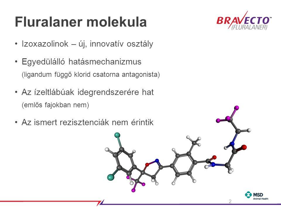 Fluralaner molekula •Izoxazolinok – új, innovatív osztály •Egyedülálló hatásmechanizmus (ligandum függő klorid csatorna antagonista) •Az ízeltlábúak idegrendszerére hat (emlős fajokban nem) •Az ismert rezisztenciák nem érintik 2
