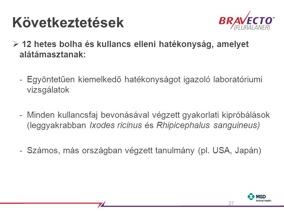 Következtetések  12 hetes bolha és kullancs elleni hatékonyság, amelyet alátámasztanak: -Egyöntetűen kiemelkedő hatékonyságot igazoló laboratóriumi vizsgálatok -Minden kullancsfaj bevonásával végzett gyakorlati kipróbálások (leggyakrabban Ixodes ricinus és Rhipicephalus sanguineus) -Számos, más országban végzett tanulmány (pl.