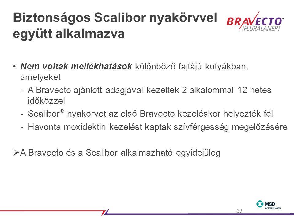 Biztonságos Scalibor nyakörvvel együtt alkalmazva •Nem voltak mellékhatások különböző fajtájú kutyákban, amelyeket -A Bravecto ajánlott adagjával kezeltek 2 alkalommal 12 hetes időközzel -Scalibor ® nyakörvet az első Bravecto kezeléskor helyezték fel -Havonta moxidektin kezelést kaptak szívférgesség megelőzésére  A Bravecto és a Scalibor alkalmazható egyidejűleg 33