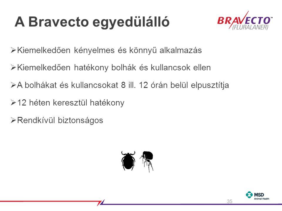 A Bravecto egyedülálló  Kiemelkedően kényelmes és könnyű alkalmazás  Kiemelkedően hatékony bolhák és kullancsok ellen  A bolhákat és kullancsokat 8 ill.