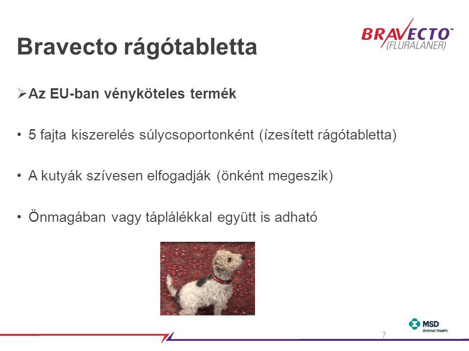 Bravecto rágótabletta  Az EU-ban vényköteles termék •5 fajta kiszerelés súlycsoportonként (ízesített rágótabletta) •A kutyák szívesen elfogadják (önként megeszik) •Önmagában vagy táplálékkal együtt is adható 7