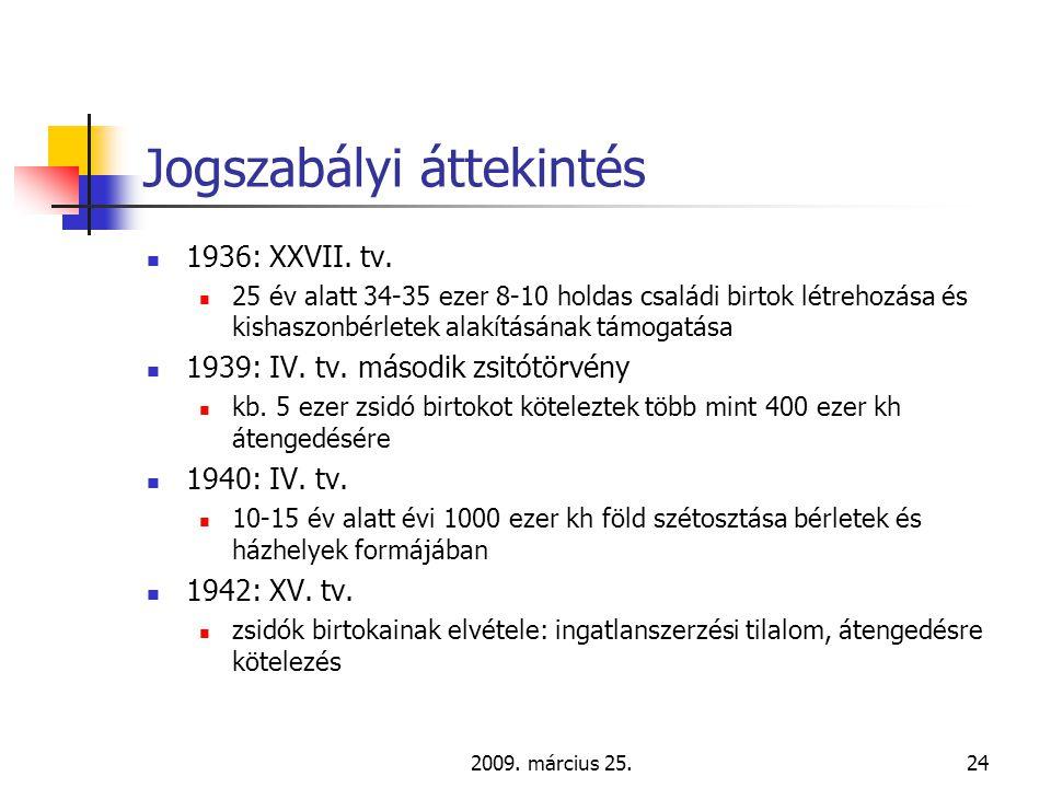 2009. március 25.24 Jogszabályi áttekintés  1936: XXVII.