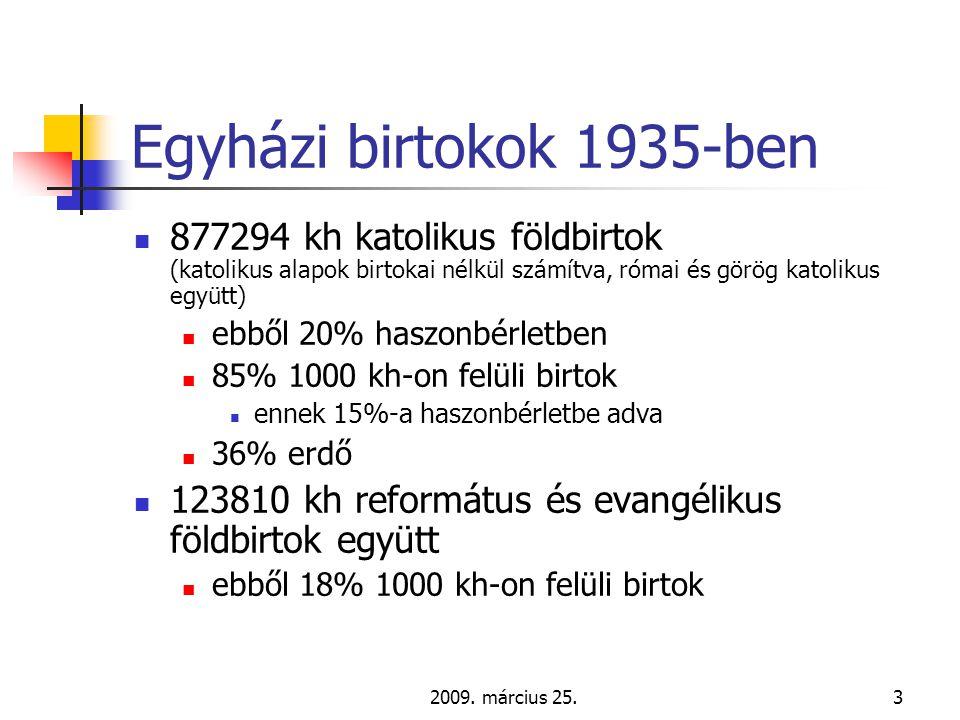 2009.március 25.24 Jogszabályi áttekintés  1936: XXVII.
